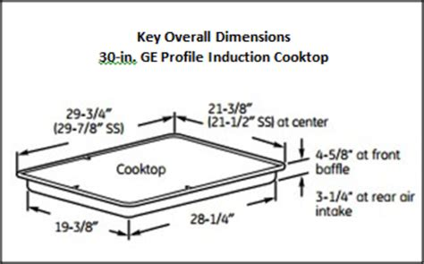 installing  induction cooktop