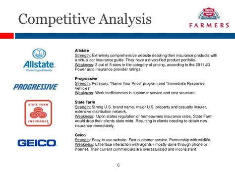 Farmers Insurance - ADV 3008 Final Group Presentation