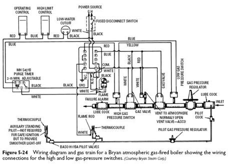 danfoss pressure transmitter wiring diagram