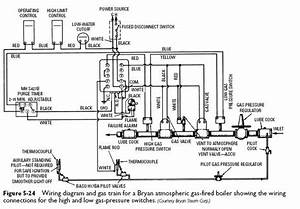 Danfoss Pressure Transmitter Wiring Diagram