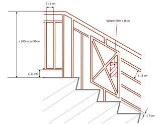 Norme Escalier by Escaliers Neufs N Oubliez Pas Les R 232 Gles D Accessibilit 233