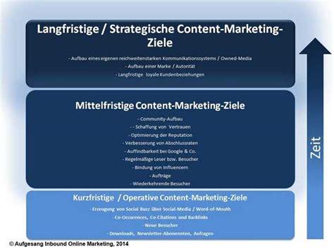 content marketing strategie ziele funktionsweisevon