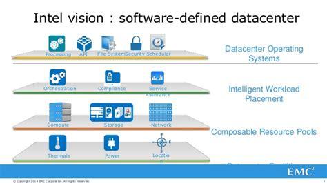 Intel - Next Generation Software Defined Storage