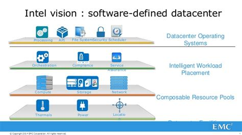 Intel  Next Generation Software Defined Storage. How Much Is A Honda Cr Z Email Backup For Mac. Accounting Software For Contractors Reviews. Best Christian Colleges In Us. How I Check My Credit Score Help Desk Blog. Lake Wylie Assisted Living Static Vs Dynamic. Dodge Dealers In Orlando 3d Animation Schools. Corporate Travel Planners Rolling Wire Racks. Incorporate In Hong Kong Sideload Kindle Fire