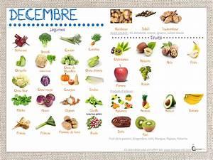 Légume D Hiver : le panier d hiver et sa recette le monde de sofi ~ Melissatoandfro.com Idées de Décoration