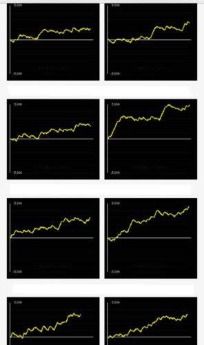 絆2 設定5 グラフ
