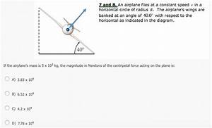 Physics Archive November 02 2016  U2013 Free Body Diagram Of