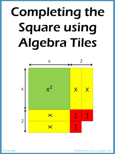 Algebra Tiles Completing The Square by Missnorledge Profile Tes