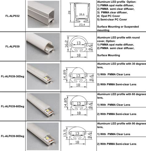 magnificent led light size images electrical circuit