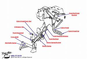 S10 Clutch Pedal Assembly Diagram