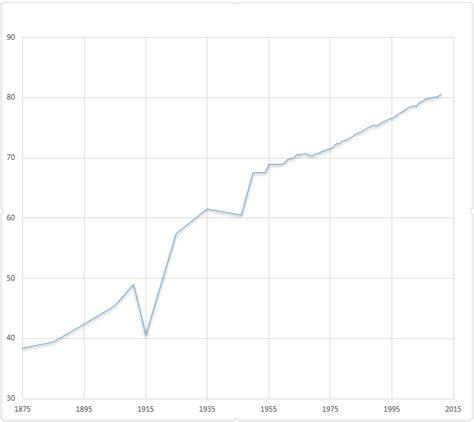 timeline  healthcare  germany wikipedia