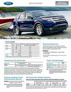 2015 Ford Explorer Towing Capacity Information Bloomington