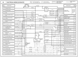 2005 Kia Sedona Wiring Diagram Manual