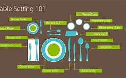 HD wallpapers table setting quiz wallpaper-android.oxzd.bid