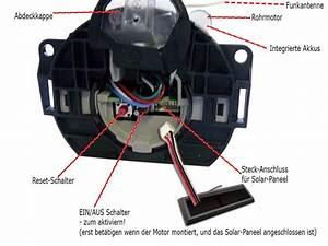 Somfy Rolladenmotor Ausbauen : solar rollladen akku motor velux ersatzteil kitt ab bj 2000 zoz 221 s21 ~ Yasmunasinghe.com Haus und Dekorationen