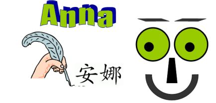 top  english names  chinese names translation services