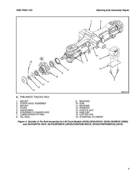 YALE F818 GC-GLC120VX LIFT TRUCK Service Repair Manual