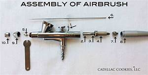 How To Take Apart And Clean Your Airbrush  U2013 The Sweet