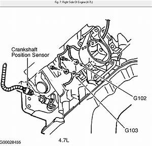 Where Is The Crank Sensor Located On A 2000 Jeep Grand Cherokee
