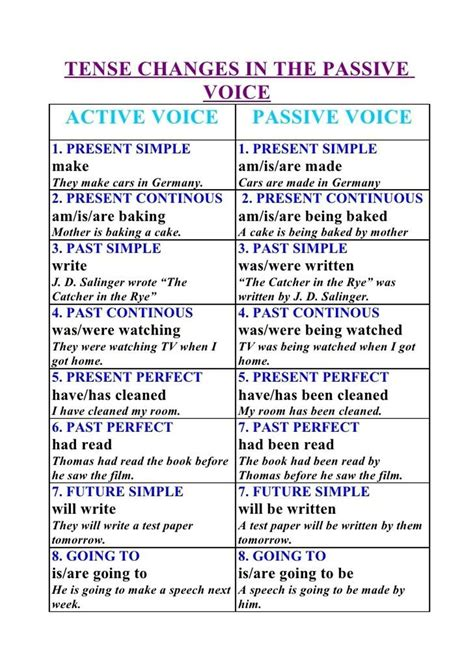 active  passive voice exercises  answers  class