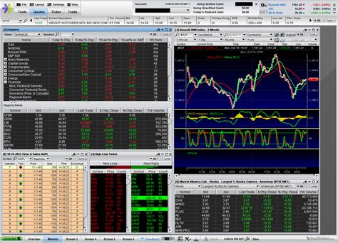 forex trading platform canada e trade review stockbrokers