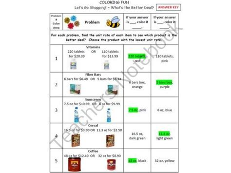 Unit Rates  What's The Better Buy Coloring Activity  A Great, Fun Activity For Students To