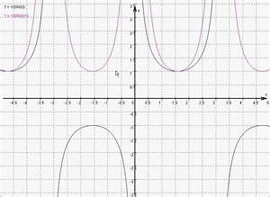 Nullstellen Berechnen Sinus : zahlreich mathematik hausaufgabenhilfe abi 1 sinx ~ Themetempest.com Abrechnung