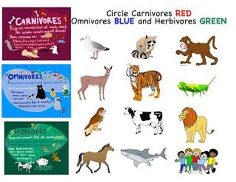 19 Best Images About Kindergarten Carnivore Omnivore Herbivore On Pinterest  Santa Cruz, A Lion