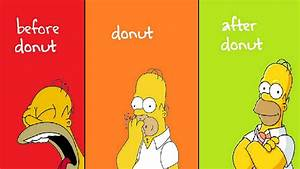 Simpsons Wallpaper Collection For Free Download