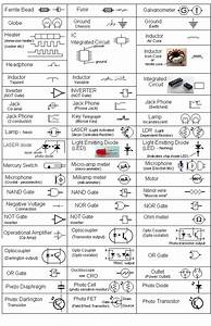 A Circuit Diagram Symbols