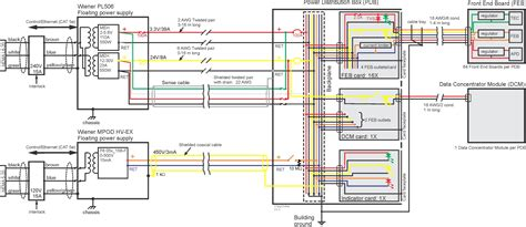 electrical panel board wiring diagram  gallery