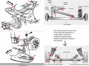 2001 Buick Lesabre Front End Parts Diagrams