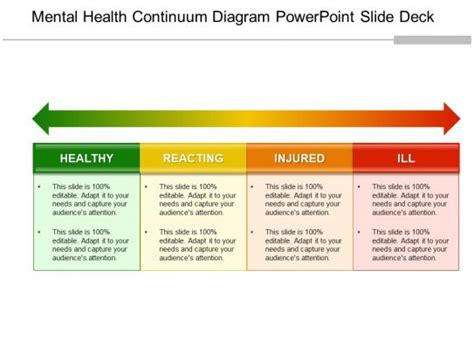 mental health continuum diagram powerpoint  deck