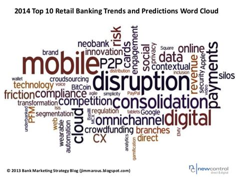 2014 Retail Banking Trends And Predictions Word Cloud