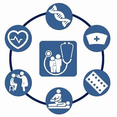 Clipart Health Service Care Wellness Clinic Healthcare