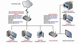 Solved  Home Network Setup Help   Motorola  U0026 Linksys