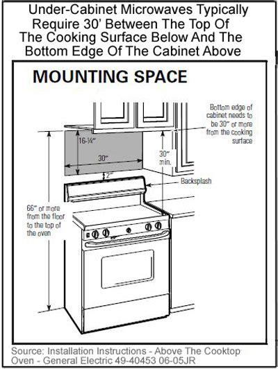 height between kitchen counter and cabinets microwave cabinet size bestmicrowave 9233