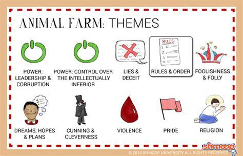 animal farm theme  rules  order