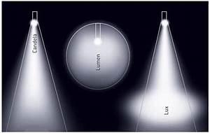 Candela Lumen Tabelle : astrolux c8 t l a cs cson eleml mpa blog ~ Markanthonyermac.com Haus und Dekorationen
