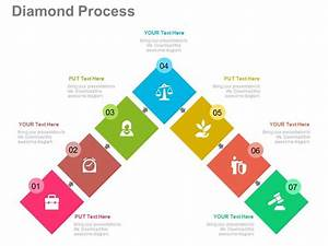 Download Seven Staged Process Flow Diagram For Business