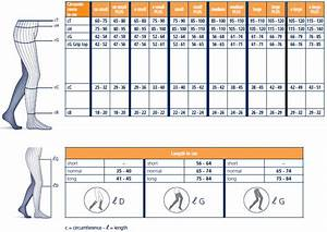 Sigvaris Comfort Unisex Compression Tights 18 21mmhg