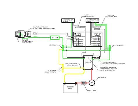 Understanding Inverter Installations Project Boat Zen