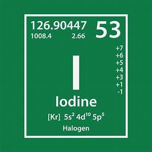 Iodine Element - Iodine