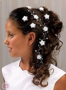 Kommunion Frisuren Für Mädchen Kommunion Frisuren Die F R Sch Ne
