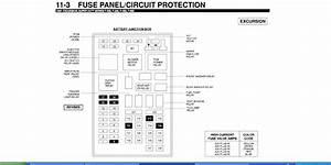 Need To See A Display For A Fuse Panel From 2001 Ford F350