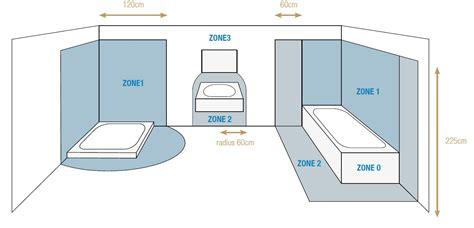 Sicherheit In Der Badbeleuchtung