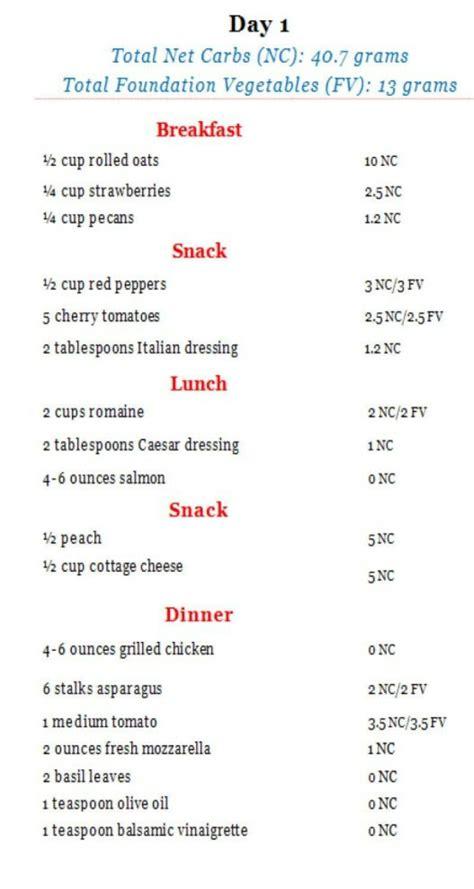 Kim K Atkins Diet Meal Plan Day 1 Low Carb Pinterest