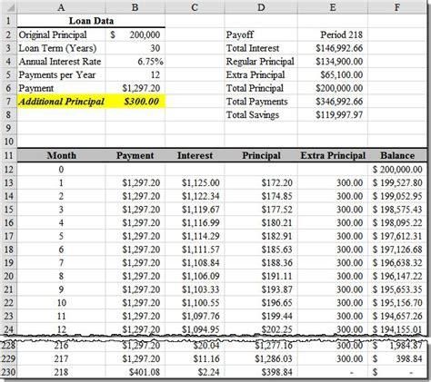 loan amortization  extra principal payments