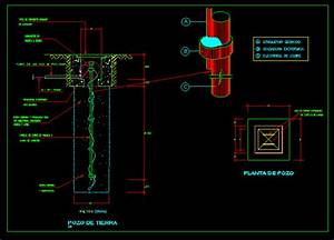 Installation Of Earth Ground Dwg Block For Autocad