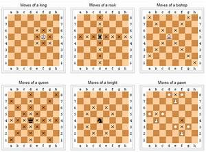 Information about Chess Pieces Names And Moves - yousense info